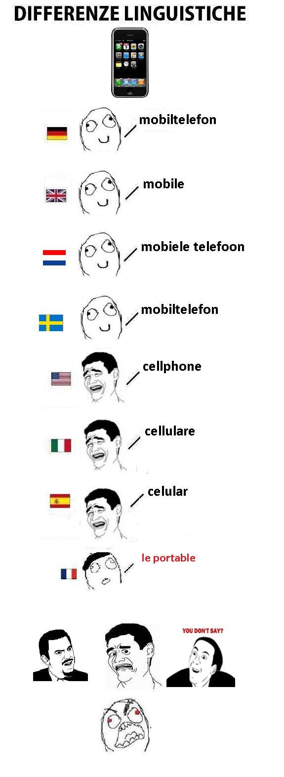 cellular phone/mobile phone