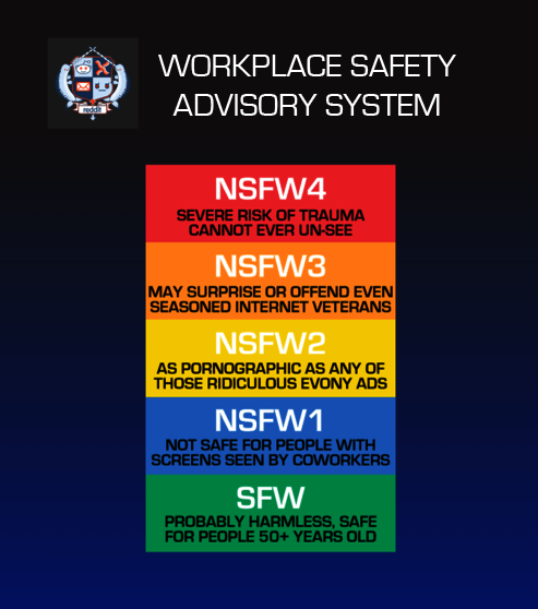 Workplace safety advisory system
