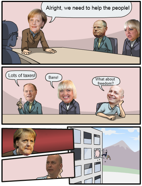 German politics in a nutshell