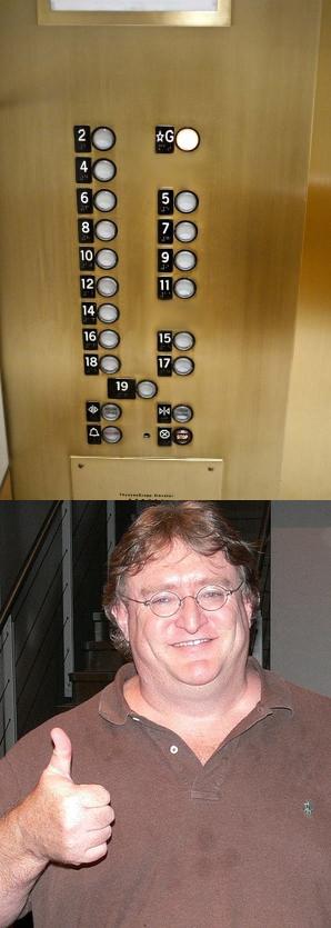 Valve's Elevators