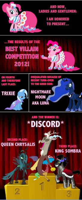 Best villain of 2012