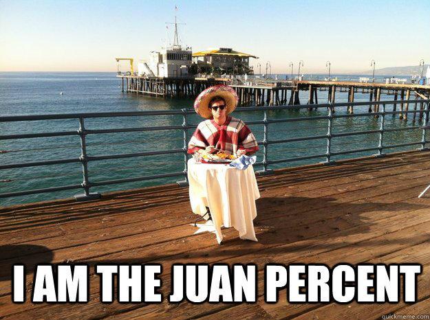 The Juan Percent