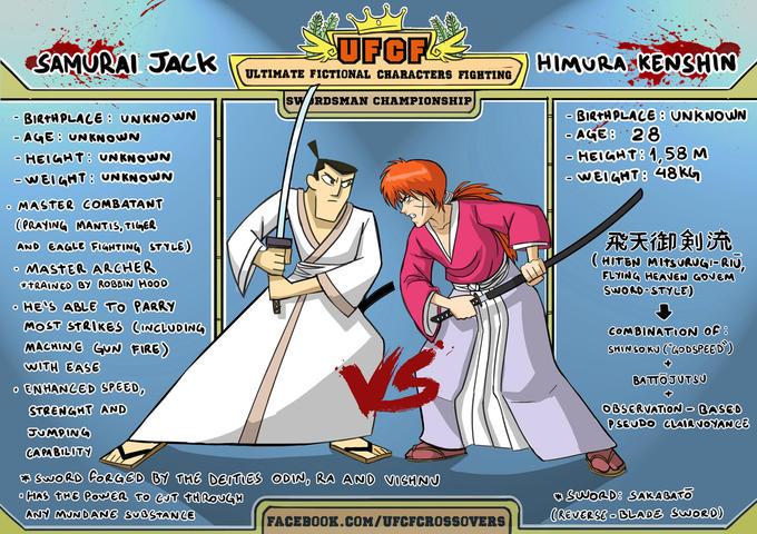 Samurai Jack vs. Kenshin Himura