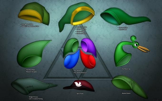 Evolution of Link's Hat