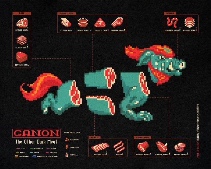 [GANON] The Other Dark Meat