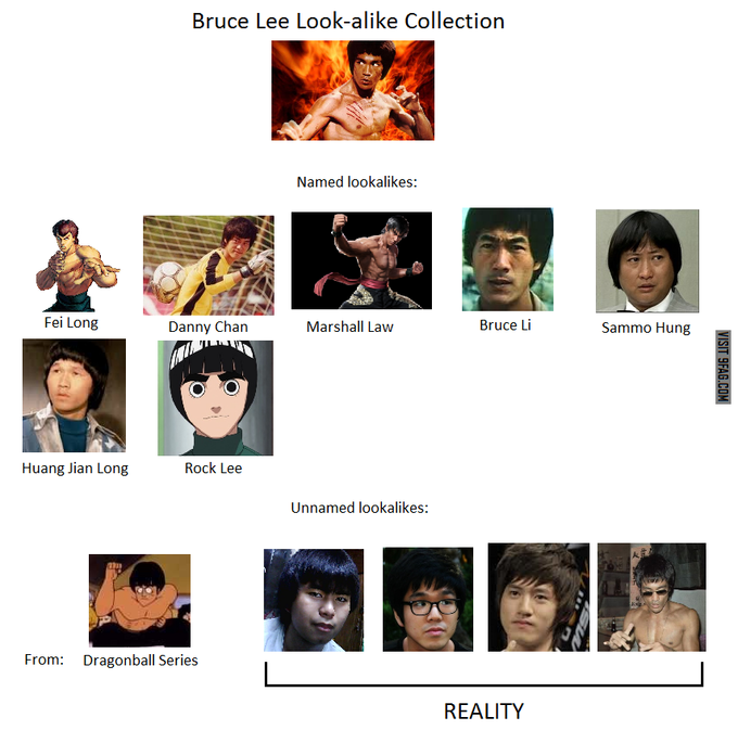 Bruce Lee collectibles