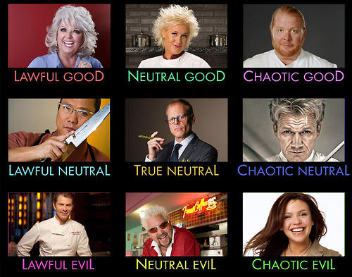 Celebrity Chef Alignment