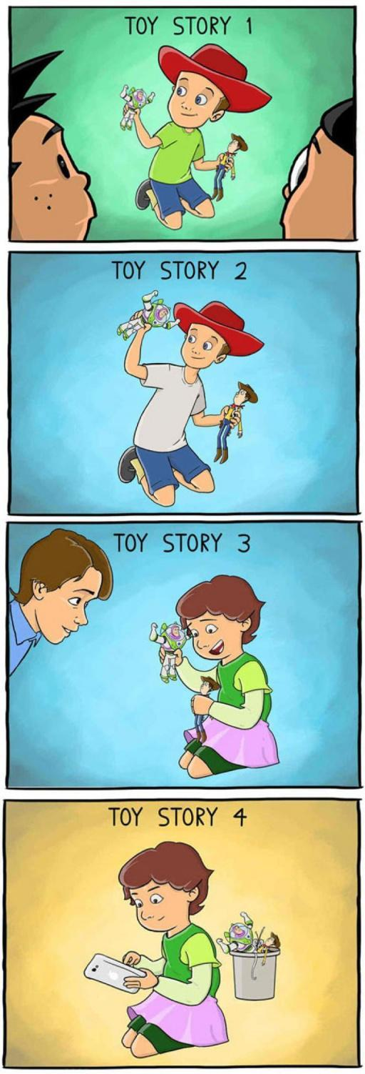 The Future of Toy Story