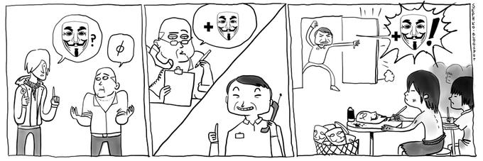 How Anonymous mask are made...