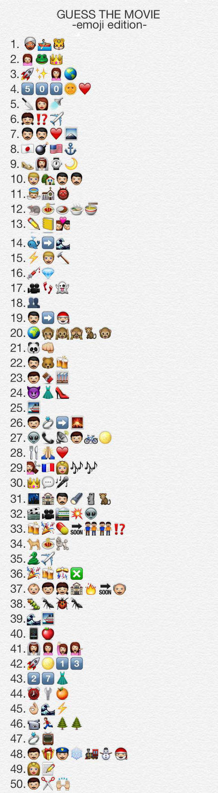Guess The Movie Emoticon Edition