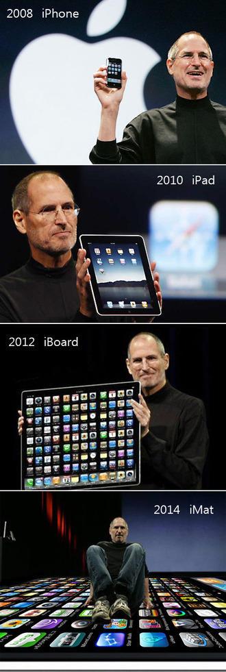 If Steve Jobs was still alive