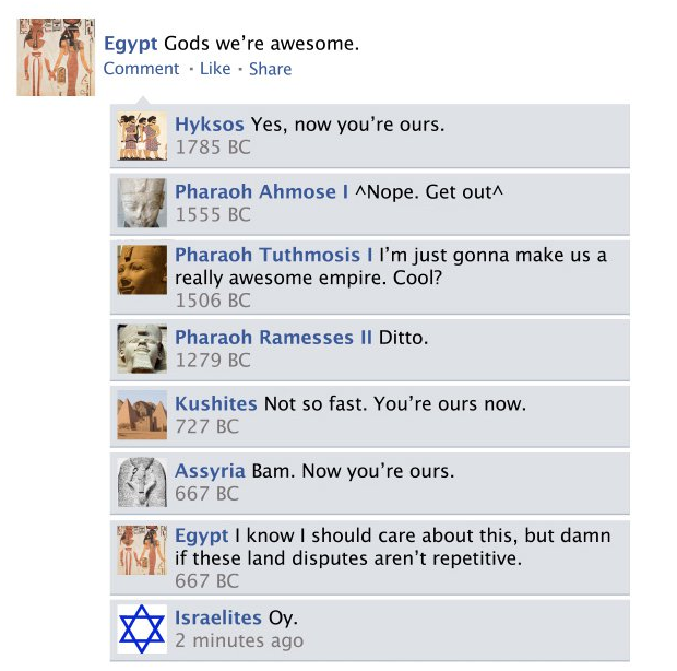 Egyptian Facebook History