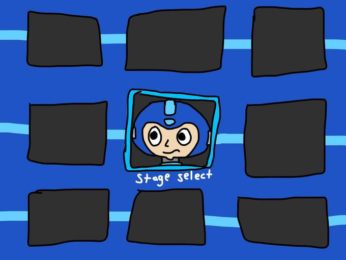 Mega Man Stage Select Template