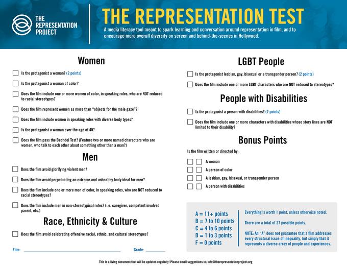 The Representation Test