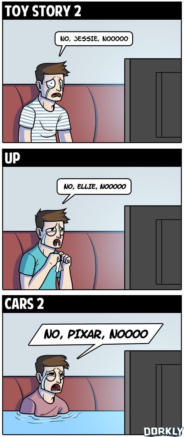 A History of Pixar Crying