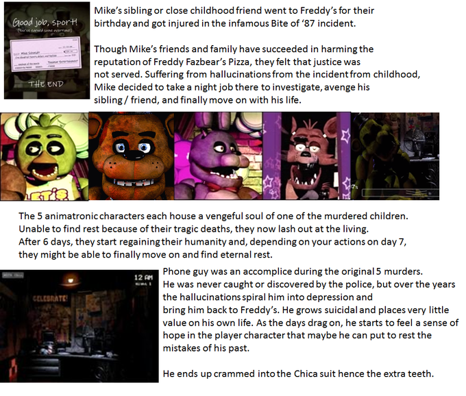 Making And Unmaking Worlds Genre Fiction And Theory: Five Night's At Freddy's
