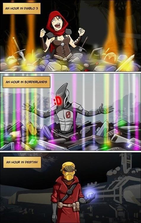 game loot videos