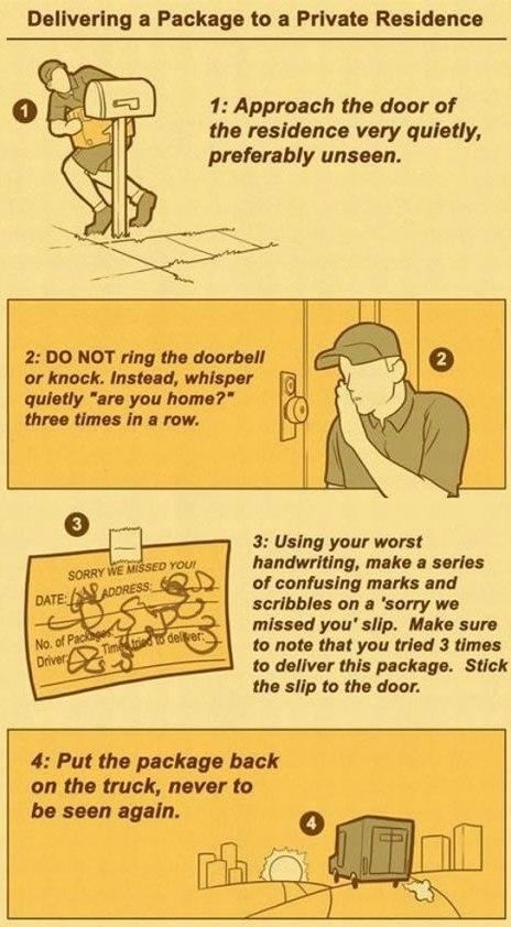 How to Deliver a Package to a Private Residence | Infographic ...