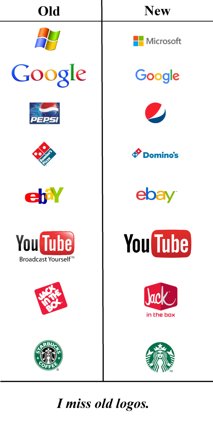 Logos that you miss general discussion know your meme personally i would love to have the previous pepsi logo back it was just so cool of course who could forget that iconic windows xp logo buycottarizona