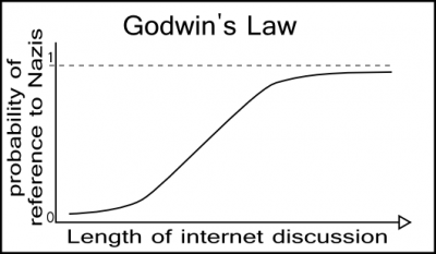 [Image: godwins-law1.png]
