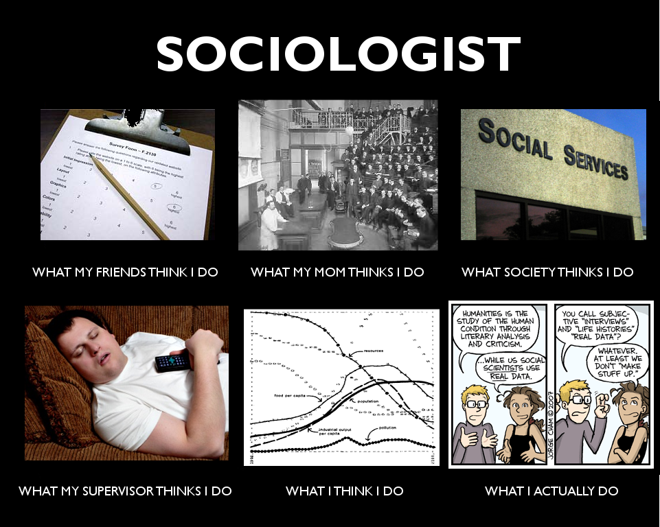 Writing for Sociology