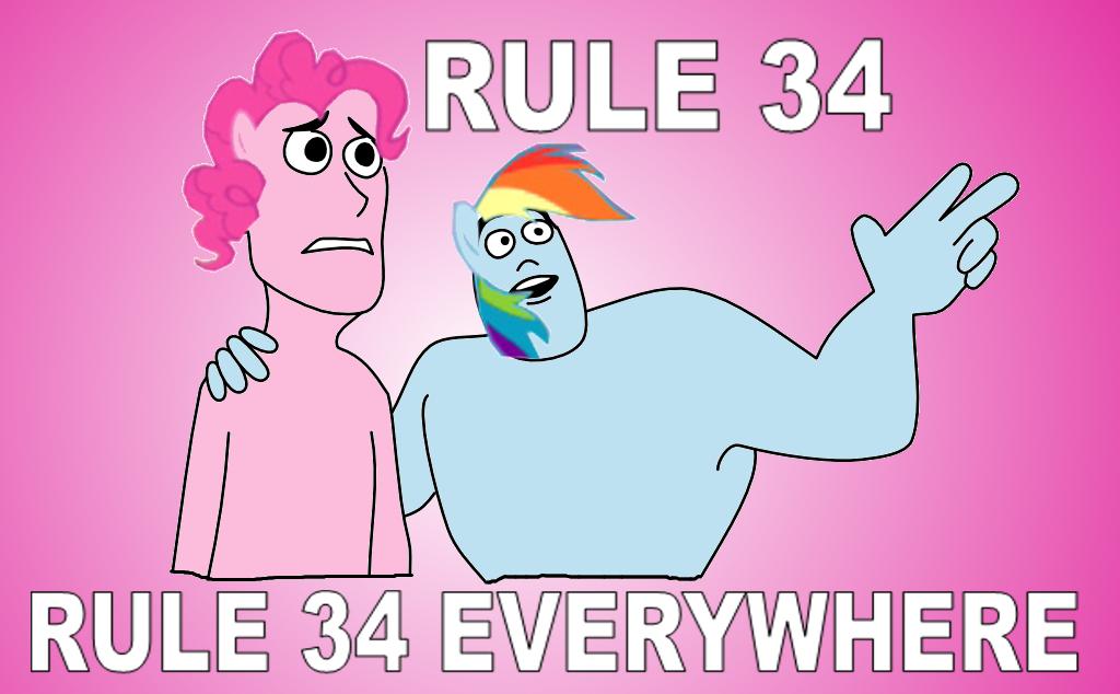 Rule 34, Rule 34 Everywhere | X, X Everywhere | Know Your Meme