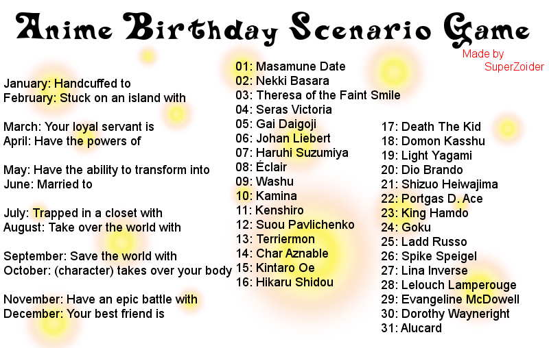 One Piece Birthday Scenario Game Anime Birthday Scenario Game