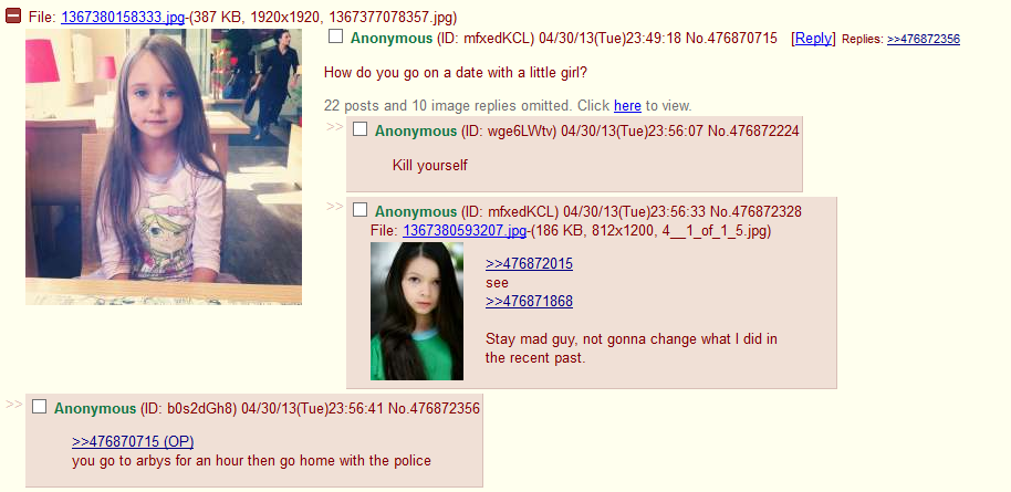 typical day on 4chan O_o  4chan  Know Your Meme