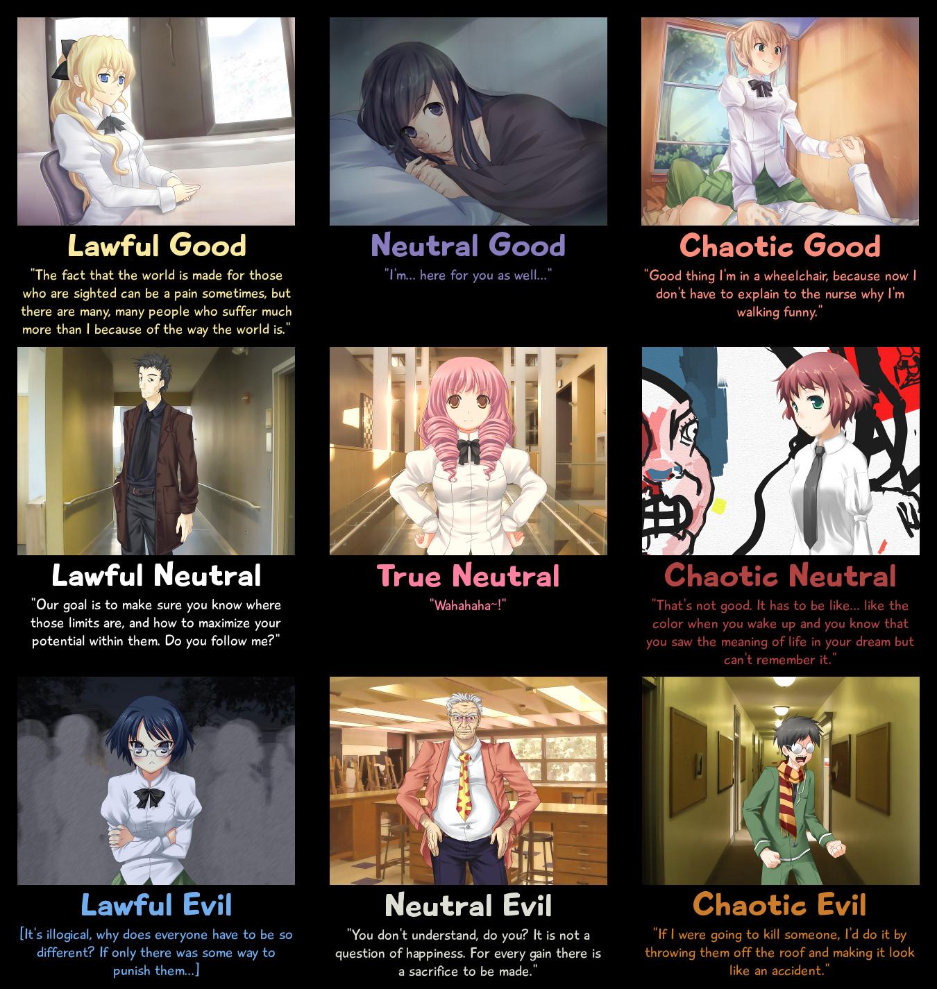 katawa shoujo alignments katawa shoujo know your meme