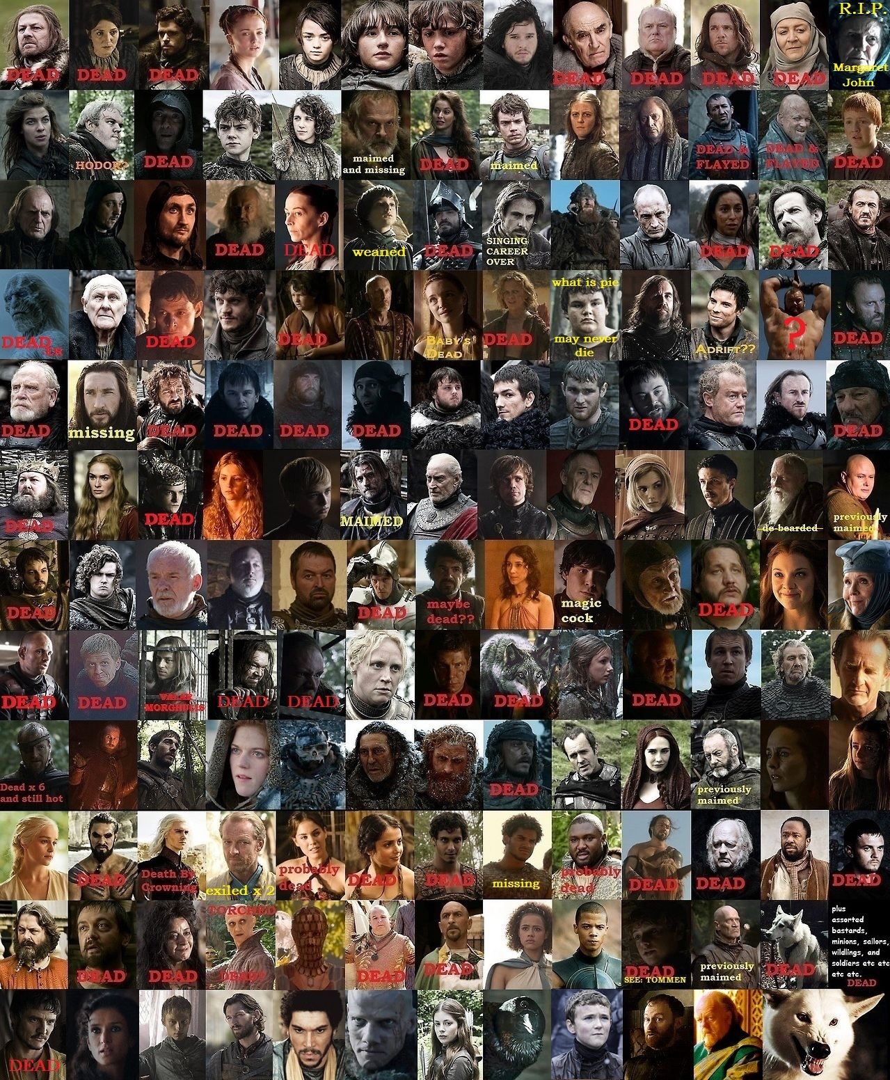 Game of Thrones Death List | Game of Thrones | Know Your Meme
