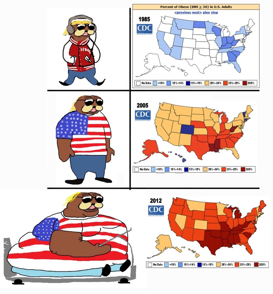 american bear evolution | American Bear | Know Your Meme