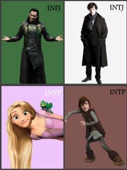 Myers Briggs Characters Sherlock