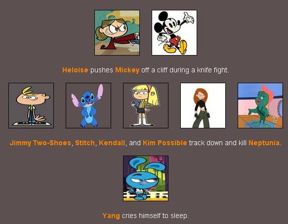 Damn Hunger Games Simulator Know Your Meme