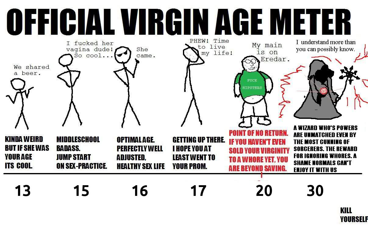 Losing virginity at old age