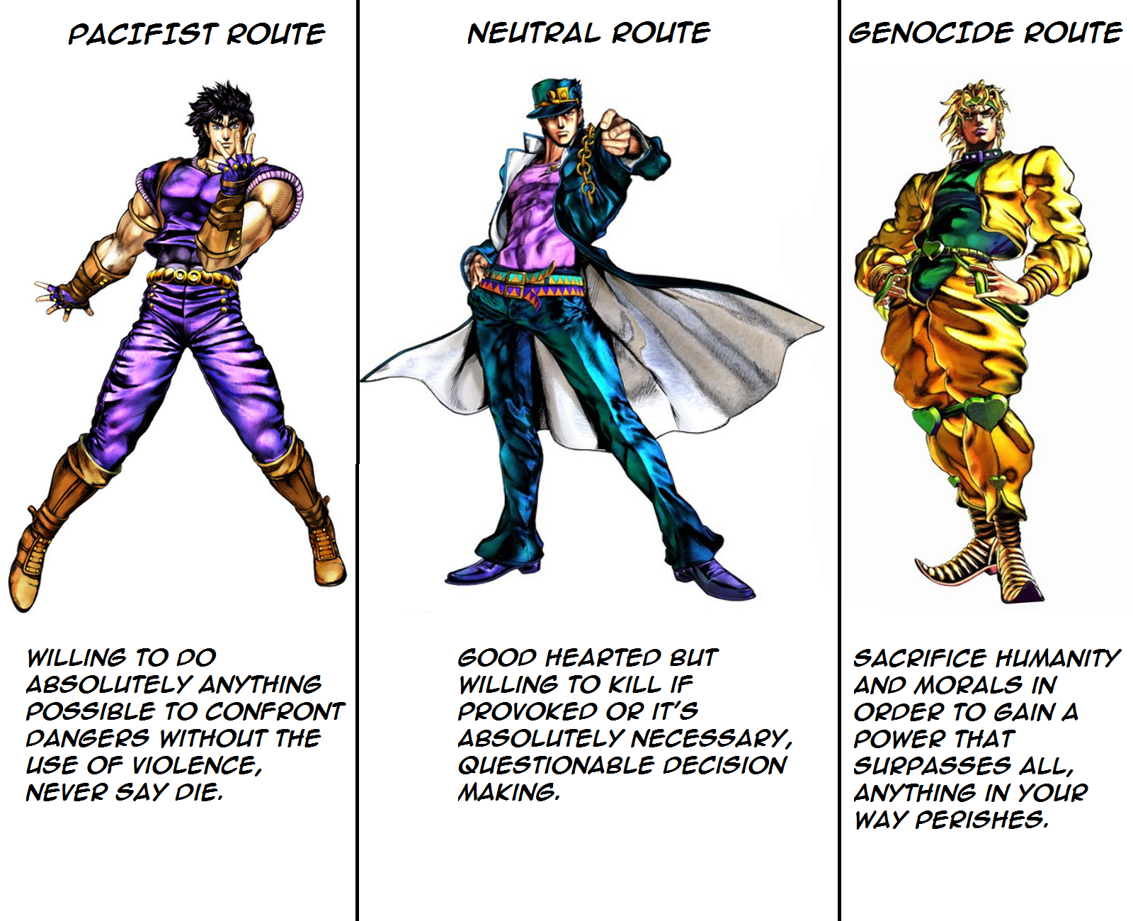 Game Routes Jojo Characters Undertale Know Your