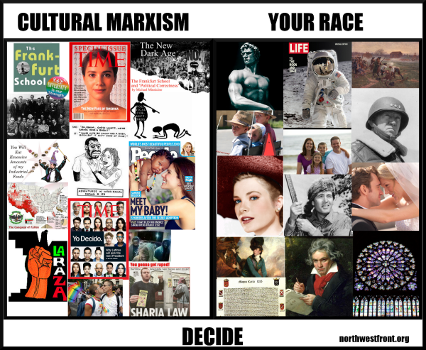 End Race Mixing Now Cultural Marxism Know Your Meme