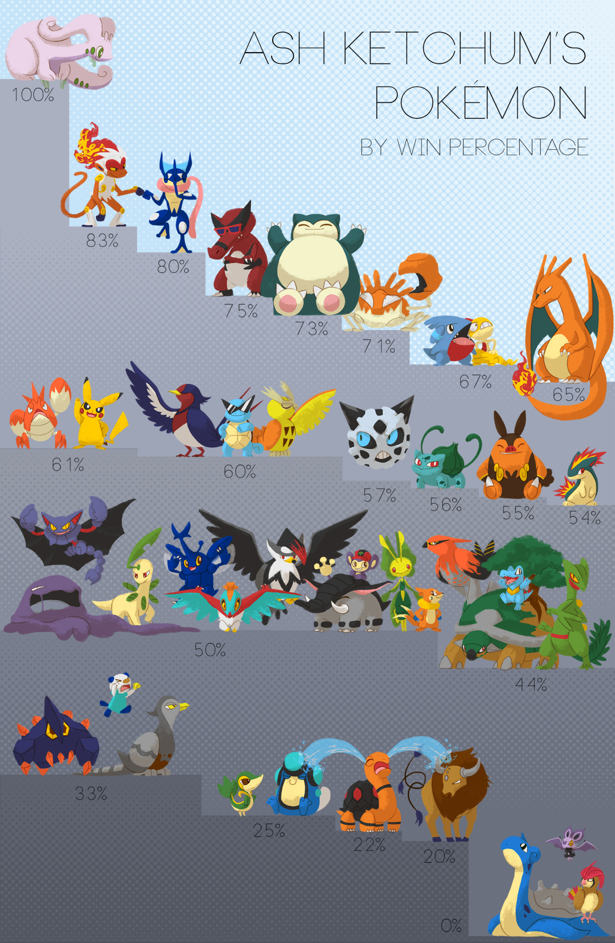 1089236 Pokemon