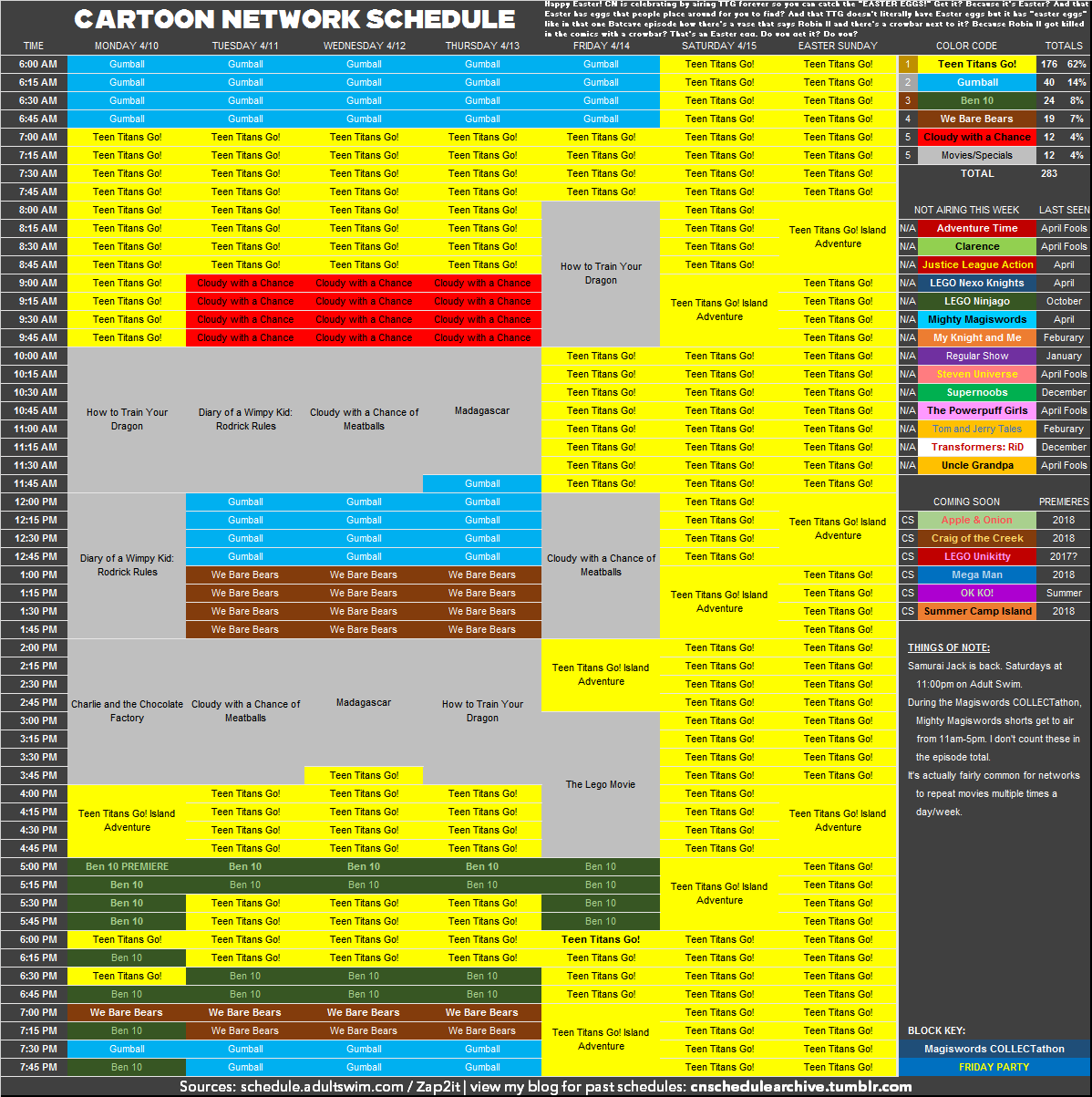 Cn Schedule For The Week Of 4 10 Cartoon Network Know Your Meme