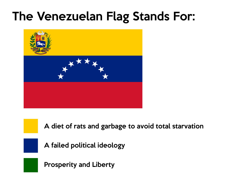 Venezuela Color Meanings Images
