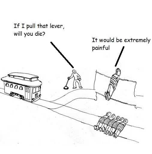 trolley lever